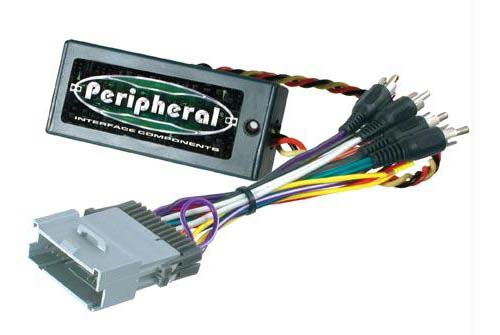 Peripheral By Stinger Gmco Chime And Data Bus Integration